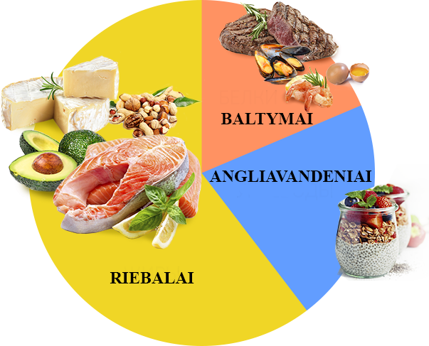 Keto Diet Skutki uboczne